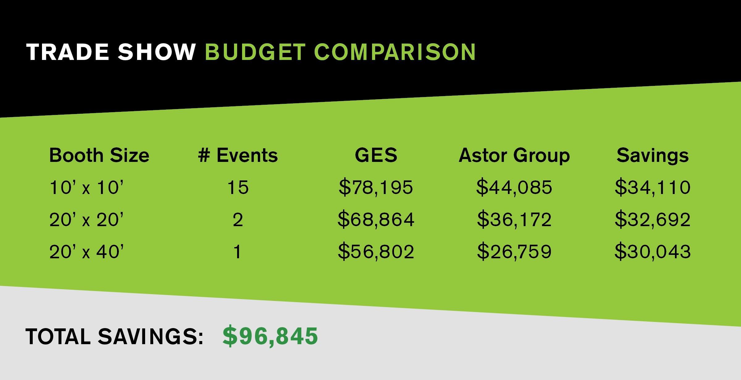 Cost Comparison 03